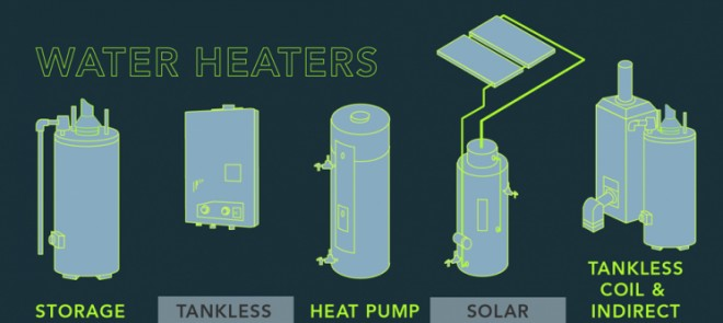 waterHeaters-dept-of-energy